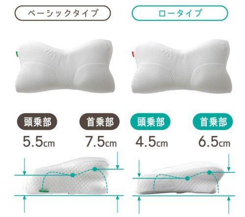AS快眠枕のタイプはベーシックタイプとロータイプの2種類ある