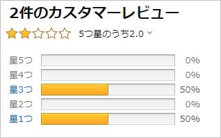 【アマゾン】ハッピーコール ホット・クッカー・グルメパン 直火用 深型