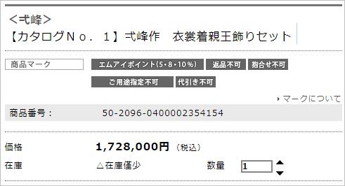 弌峰作 衣裳着親王飾りセット(カタログNo.1)