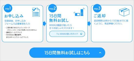 「縛りなしWiFi」には15日間のお試しレンタルがあります。
