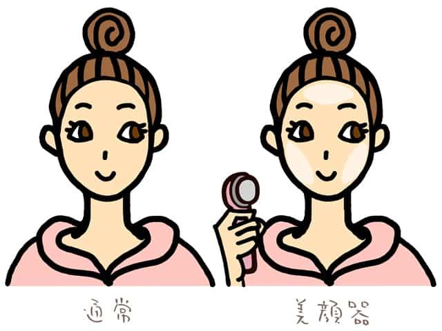 【買ってはいけない美顔器2020】毛穴改善など肌質によって使わない方がいい種類とは